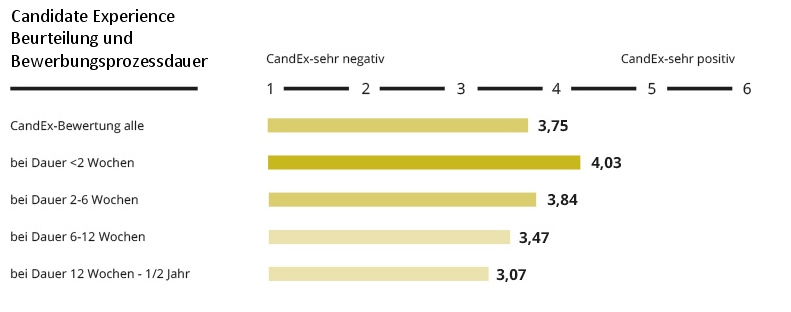 CandExSt2014 PR-Abb3 in