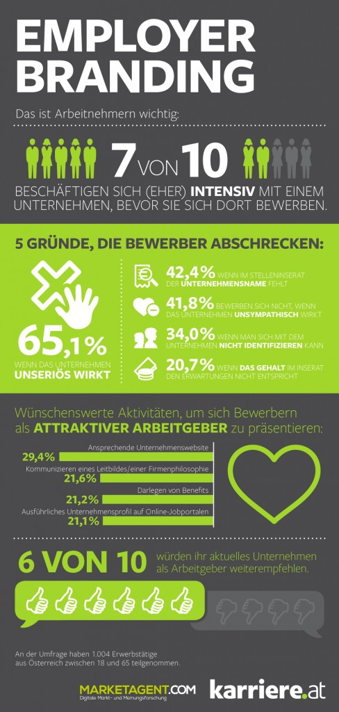 eb-infografik