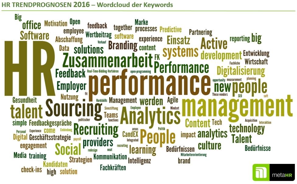 HR-Trendprognosen2016_wcloud