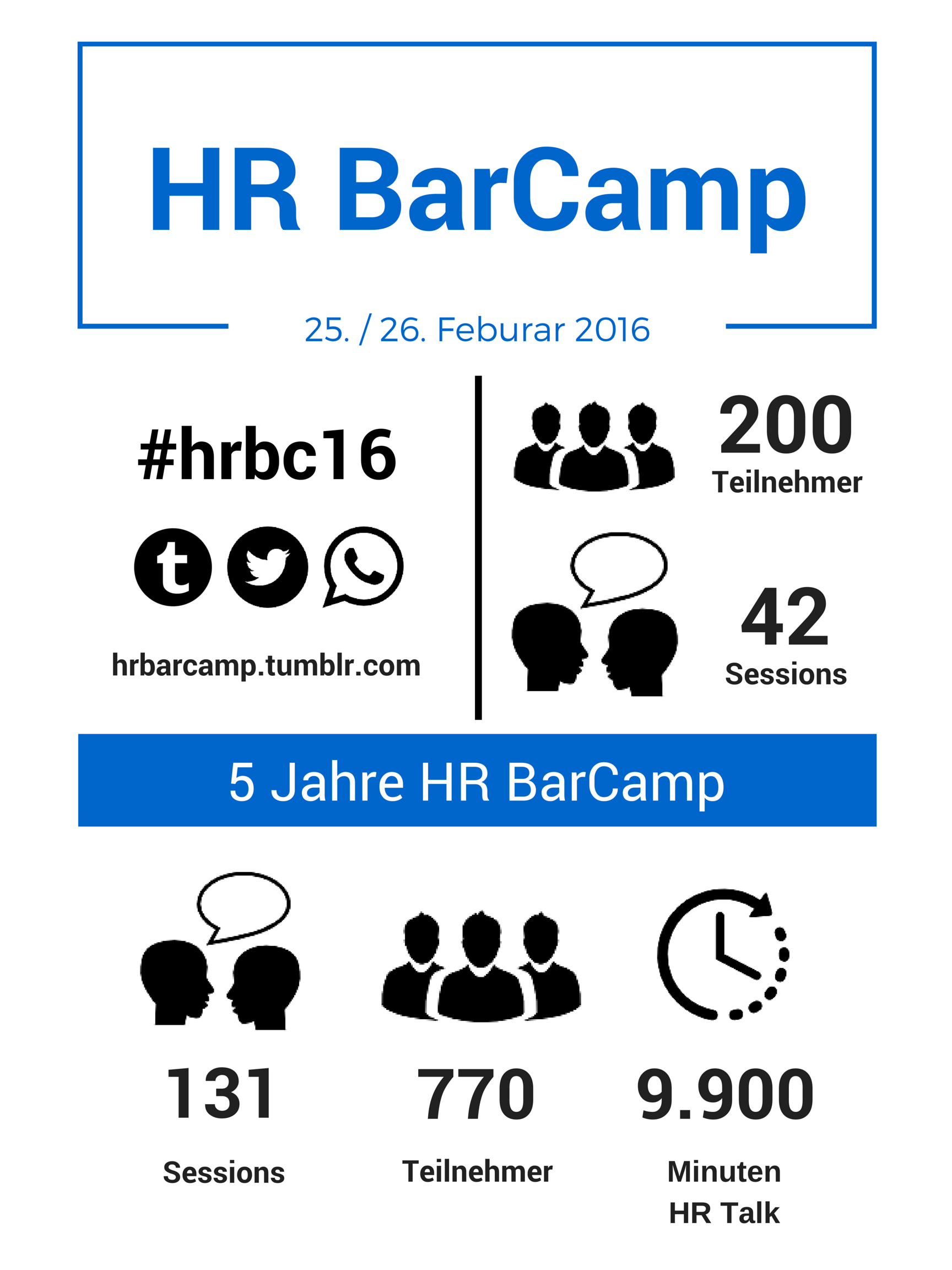 hr barcamp 2016 infografik